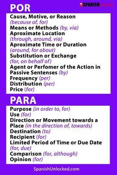 Por vs Para in Spanish - Learn Spanish Grammar
