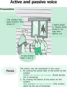 Grade 6 Grammar Lesson 11 Active and passive voice