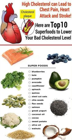 If you have been diagnosed with high cholesterol, you'll be advised to make changes to your diet and increase your level of exercise. #lowercholesterolnaturally,#waystolowercholesterol Low Cholesterol Diet Plan, Lower Cholesterol Naturally, Ways To Lower Cholesterol, Cholesterol Lowering Foods, Lower Triglycerides Diet, Cholesterol Guidelines, Lower Triglycerides Naturally, High Cholesterol Symptoms, What Is High Cholesterol