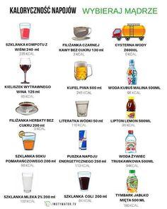 Ile wody tak naprawdę należy wypijać w ciągu dnia? - Motywator Dietetyczny Glo Up, Physical Activities, Healthy Eating, Healthy Food, Food And Drink, Healthy Recipes, Drinks, Fitness, Fat