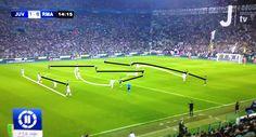 TACTICAL ANALYSIS Juventus - Real 2-1