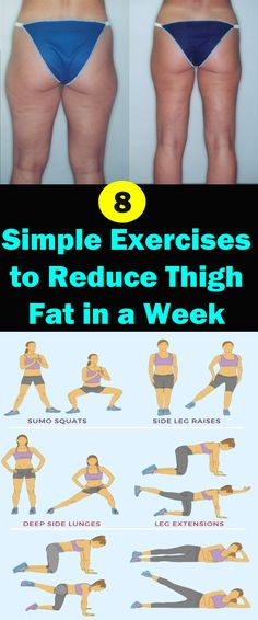 8 Simple Exercises to Reduce Thigh Fat in a Week Women are always concerned abou. - 8 Simple Exercises to Reduce Thigh Fat in a Week Women are always concerned about their looks espec - Cellulite Exercises, Cellulite Remedies, Thigh Exercises, Cellulite Workout, Face Exercises, Six Pack Abs Workout, Toning Workouts, Easy Workouts, Fitness Exercises