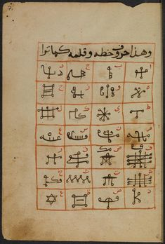 Note: notice the second column one of the symbols is similar to the ring stone symbol Occult Manuscripts-Alphabet