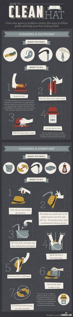 How to Clean a Hat | fedoras.comas #millinery #judithm #hats