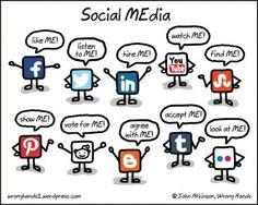 Quale Social MEdia usi?