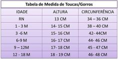 Tabelas de medidas (Viviane Artes Manuais )