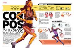 Matéria - Corpos Olímpicos | by rafaelquick