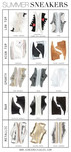 Summer Sneakers http://rstyle.me/n/7zsa39sx6 http://rstyle.me/n/7zsdv9sx6 http://rstyle.me/n/7zsie9sx6 http://rstyle.me/n/7zsmz9sx6 http://rstyle.me/n/7zspq9sx6 http://rstyle.me/n/7zsr39sx6 http://rstyle.me/n/7zssu9sx6 http://rstyle.me/n/7zst49sx6 http://rstyle.me/n/7zsu79sx6 http://rstyle.me/n/7zsww9sx6 http://rstyle.me/n/7zsxu9sx6 http://rstyle.me/n/7zsz79sx6 http://rstyle.me/n/7zs339sx6 http://rstyle.me/n/7zs4u9sx6 http://rstyle.me/n/7zs549sx6 http://rstyle.me/n/7zs6e9sx6
