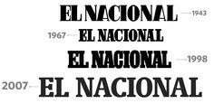 El logo de El Nacional a través de las décadas.