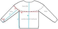 Suuntaa-antavia silmukkamääriä eri islantilaislangoilla - Punomo - käsityö verkossaPunomo - käsityö verkossa Line Chart, Knitting Patterns, Tops, Hacks, Sweaters, Knit Patterns, Sweater, Knitting Stitch Patterns, Loom Knitting Patterns