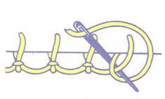 Knot edge
