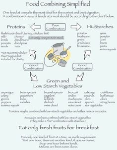 Cooking Tips - Health & Nutrition - Food Combining Simplified - High/Low Glycemic Foods Glycemic Index Of Foods, Low Glycemic Diet, Carbohydrate Diet, Nutrition Chart, Nutrition Information, Food Nutrition, Food Combining Chart, Body Ecology Diet, Low Gi Foods