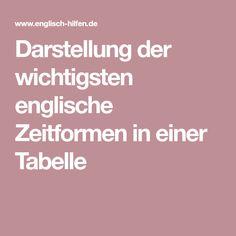 Englisch lernen Erwachsene. Englisch für den Alltag. Alltagsenglisch ...