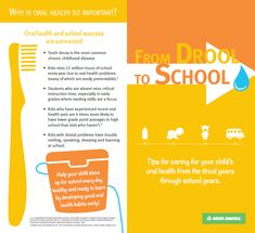 """From """"drool years"""" to """"school years"""" this is a great tip sheet from Delta Dental #tallahasseepediatricdentistry"""