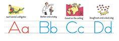 Dr Seuss Manuscript Alphabet Bulletin Board Set by Eureka $10.99