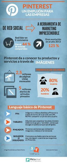 Pinterest: un empujón para las empresas #infografia