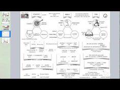 TESLA Secrets (5/7) - SEDAM KLJUCNIH STVARI koje vam nisu rekli u filmu TAJNA The Secret - YouTube The Secret, Youtube, Youtubers, Youtube Movies