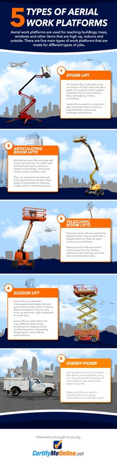 5 Types of Aerial Work Platforms