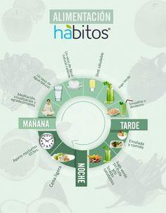 #Alimentación ideal, #Hábitos saludables