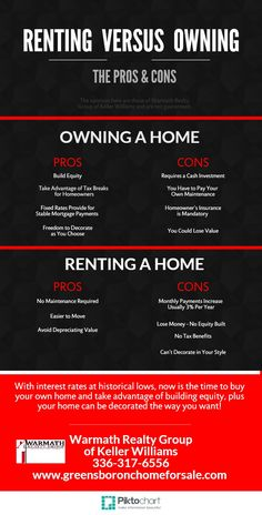 Pros And Cons Of Renting renting vs. owning a home - pros and cons (infographic