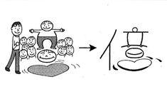 Học chữ Kanji bằng hình ảnh 億, 点, 階