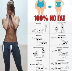 The Best Bodybuilding Workouts Program: The Best Beginner Workout Routine Best Beginner Workout, Workout Routines For Beginners, Workout Videos, Fitness Workouts, Body Workouts, Flat Abs Workout, Fitness Motivation, Bodybuilding Workouts, Ab Workouts