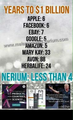 Nerium International offers exclusive age-defying skincare and wellness products with patented ingredients to help people look and feel their best. Anti Aging Serum, Best Anti Aging, Anti Aging Skin Care, Nerium International, All Natural Skin Care, Organic Skin Care, Nerium Results, Skin Care Center, Wrinkle Remover