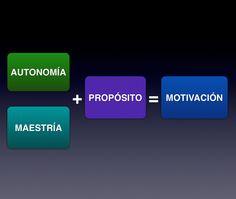 Autonomía maestría y propósito = motivación  www.davidcanovas.com