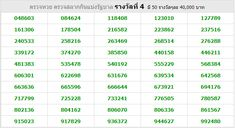 Thailand Lottery Results today we publishing Thailand Lottery Results live when Lottery Result Today, Lottery Results, Lottery Tips, Lottery Games, Magic Win Tip, Winning Lotto, State Lottery, Lottery Numbers, Winning Numbers