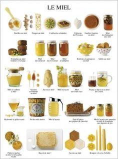 Honey Atelier Nouvelles Images