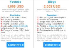 14 Ideas De Gana Dinero Con Encuestas Ganar Dinero Con Encuestas Ganar Dinero Ganar Dinero Por Internet