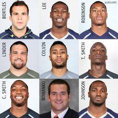 Jacksonville Jaguars 2014 Draft