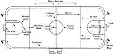 futsal-court-dimensions-and-layout.jpg 1,371×903 pixels