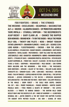 Austin City Limits 2015 Lineup: One Day Later