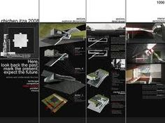 thesis blog design