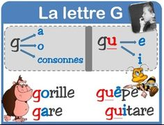 orth : la lettre G French Teacher, Teaching French, Phonics Sounds, Teaching Phonics, French Lessons, School Resources, Learn French, Back To School, Servent