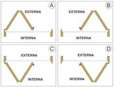 Porta Articulada ou Porta Camarão - Clique Arquitetura                                                                                                                                                      Mais