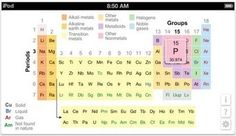 A handy interactive chemistry periodic table for ipad educational a handy periodic table of the elements for k12 teachers and students igeneration 21st urtaz Images