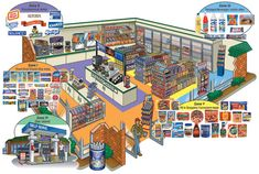 convenience store design an layout | Digital Design & Illustration • 973-696-9378