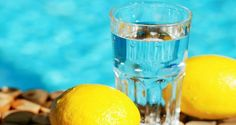 Water Chart: How Much Water You Need to Drink Every Day To Lose Weight…