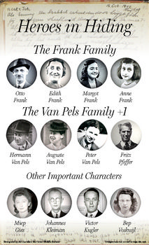 The people who hid in the annexe with Anne and her family, as well as the people who helped to hide them.