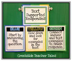Text Supported Response Highlighter Strategy   Anchor Chart   (Each student gets yellow, green, blue highlighter to check their responses)