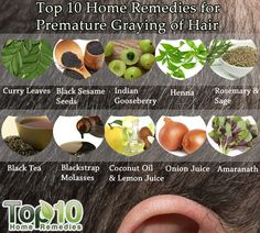 Home Remedies for Premature Graying of Hair. Site has MANY other natural Remedies