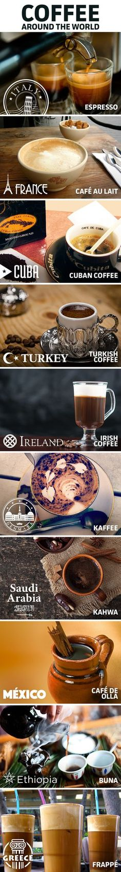 See how people around the world take a cup of coffee!