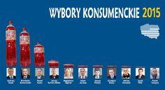 Zobacz kto podczas ostatnich wyborów wypił najwięcej oranżady Skiby!