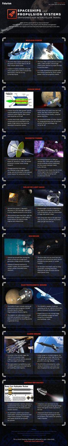 Sistemas de propulsión espacial