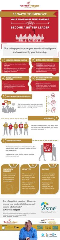 10 Ways to Improve Your EQ to Be a Better Leader [Infographic]