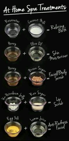 I have been using homemade spa treatments for years.  Love this simple visual for recipes.