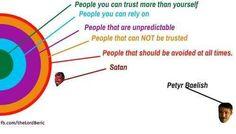 The perfect Petyr Baelish chart.