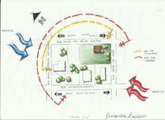 Condicionantes físicos. Proposta clara. Bom uso dos materiais de ilustração. Criatividade no uso dos símbolos. Autor: Fernanda Luciano 2014/4 Professora: Cristina Piccoli